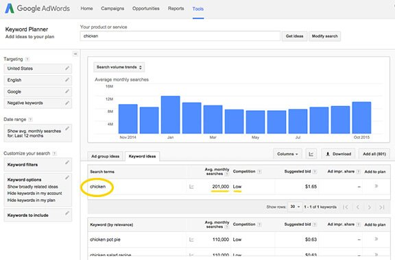 How To Use Google Keyword Planner -- a step-by-step tutorial for this free SEO research tool | gimmesomeoven.com